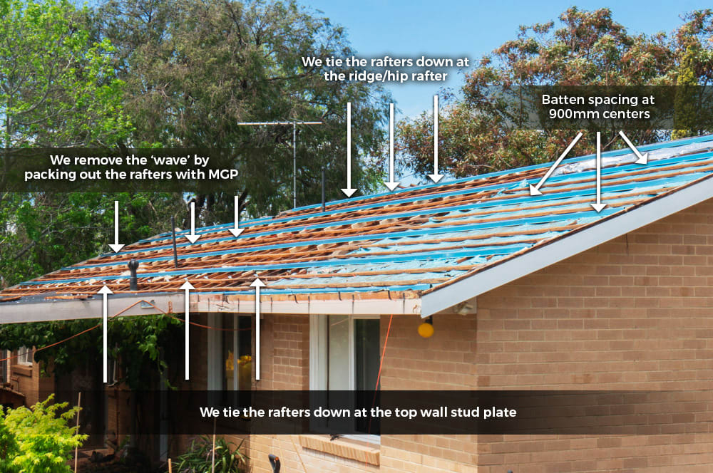 During converting a roof from tiles to Colorbond